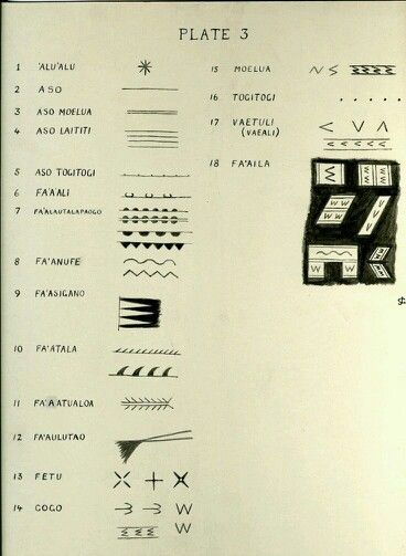 More Samoan Symbols And Meanings Tattoos Samoan Tattoo Tattoos
