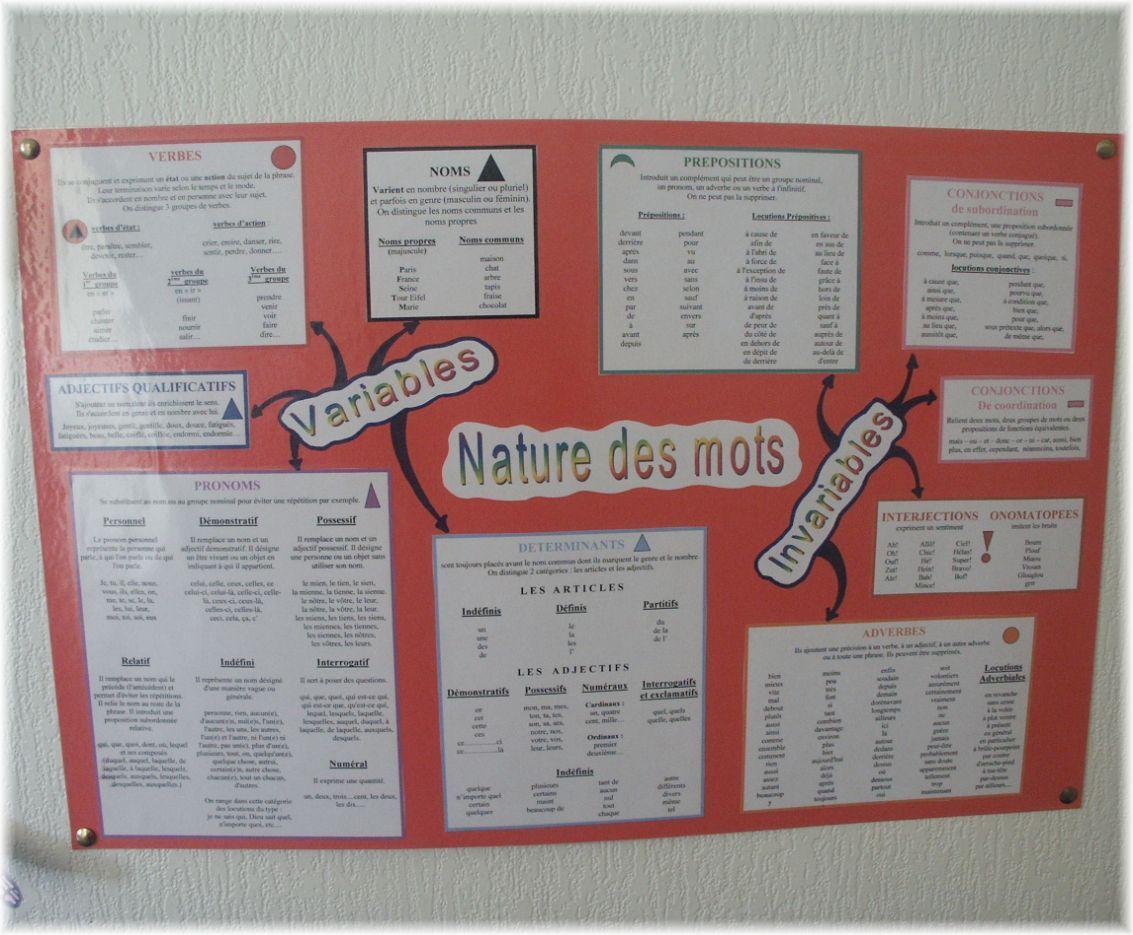 Tableau Nature des mots - Montessori | affichages classe ...