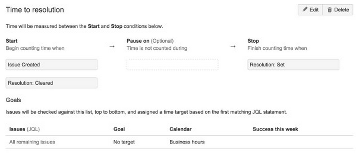 Jira Service Desk Time To Resolution  Jira