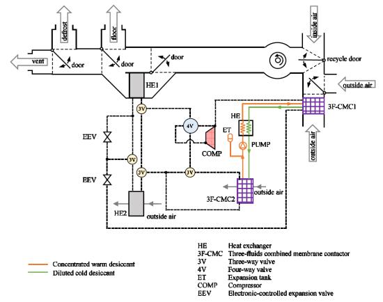 [DIAGRAM] Wiring Diagram Lampu Emergency FULL Version HD