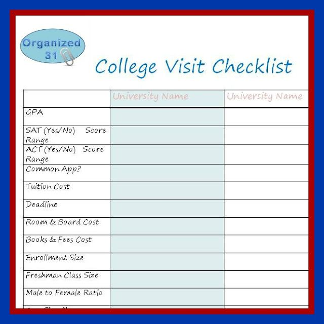 photo relating to Printable College Application Checklist referred to as Faculty Pay a visit to Listing Suitable Mother Board upon Pinterest
