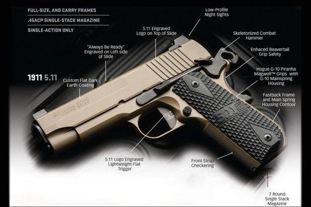 Staff Handgun Review: Sig Sauer Tac Ops 1911 | Gun Reviews ...