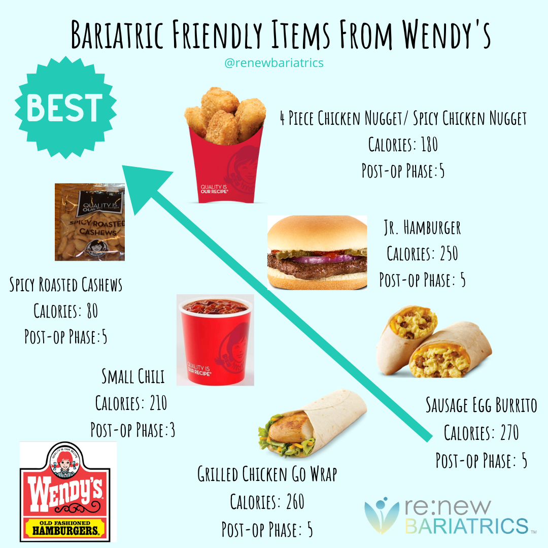 Wendy S Restaurant Is Known For Having Some Of The Tastiest Food Conveniently Available No Bariatric Eating Best Fast Food Grilled Chicken Sandwiches