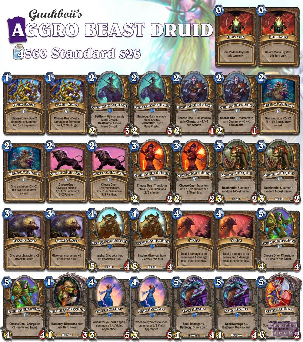 Priest Deck: Top 20 Legend - Beast Druid - Hearthstone Decks