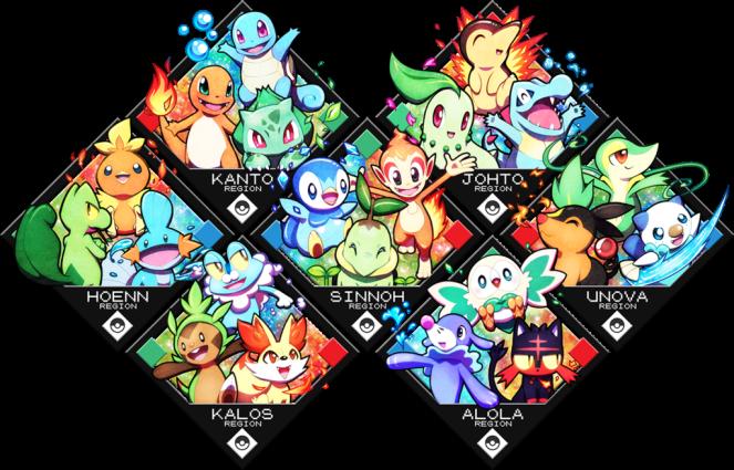 pokecord | IDK | Pokemon starters, Pokemon, All pokemon