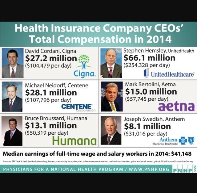 Pin By Deborah Gatica On Health Health Insurance Companies