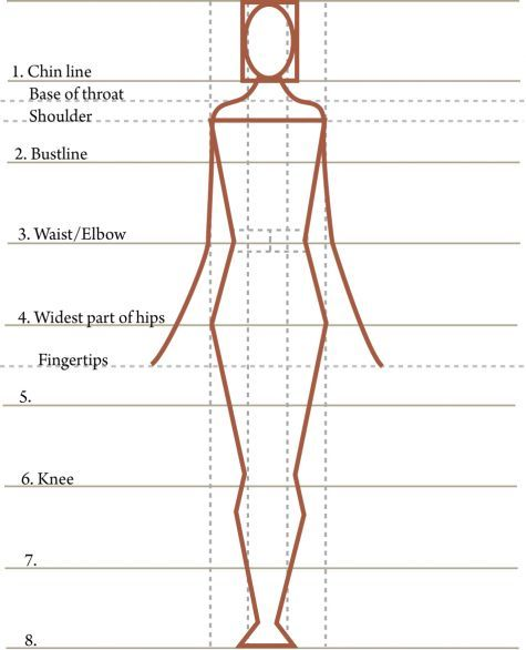 Find Your Best Silhouette Threads Clothes Emerging Designers Fashion Fashion Design