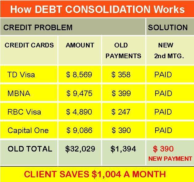 Payday loan belton mo image 10