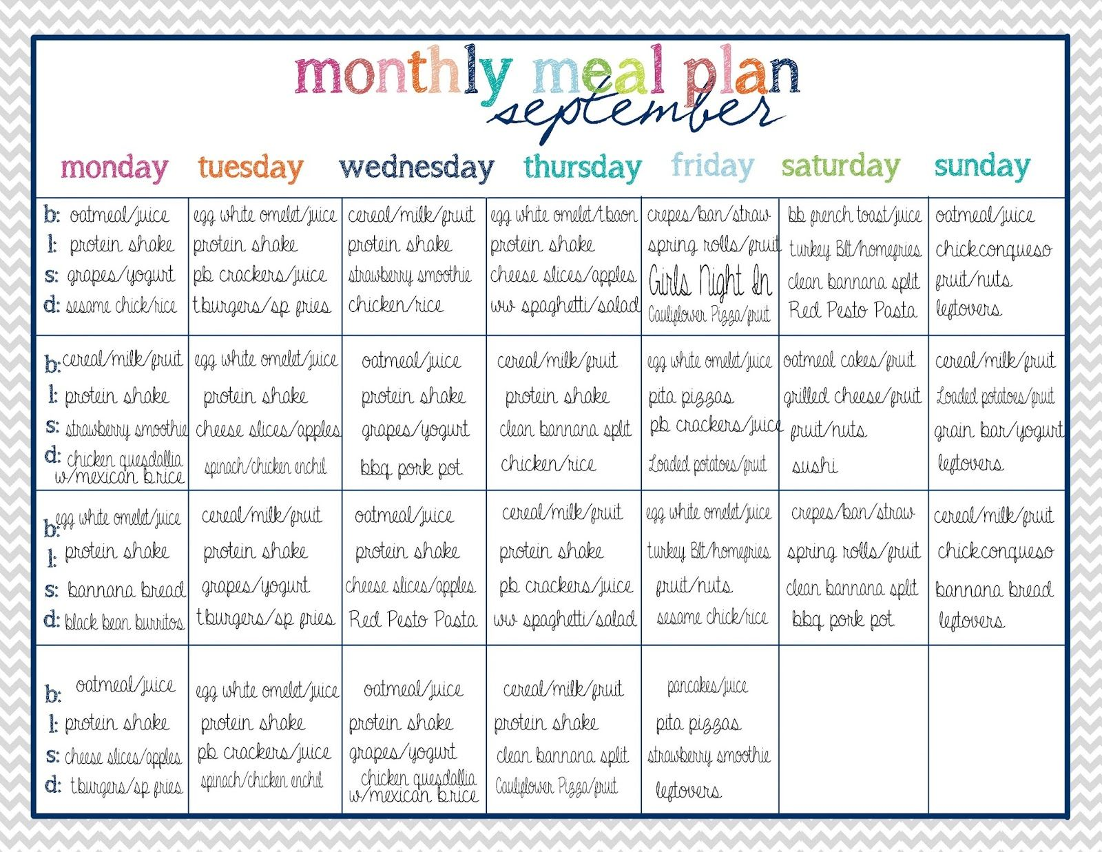 The House On Hillbrook: Clean Eating Menu Planning And Magnet Prep Boards