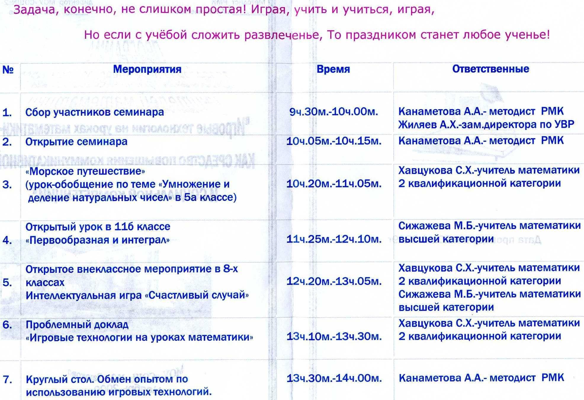 Гдз по русскому языку 8 класс панов м.в