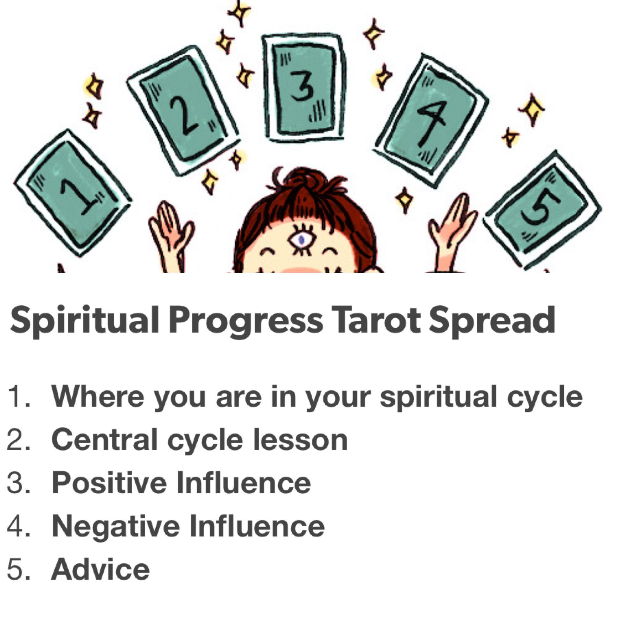 Spiritual Question Tarot Card Spread Oracle Cards Divination