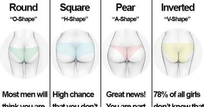 7daa6c05a Know What Your Butt Shape Says About Your Health