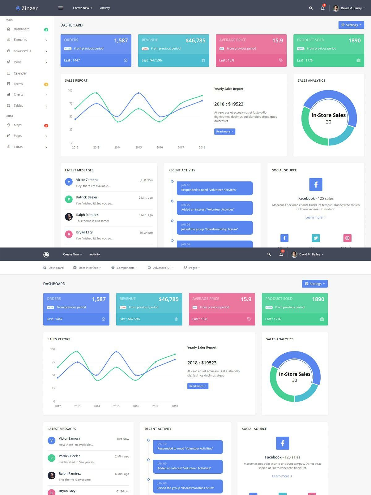Zinzer Admin Dashboard Template In 2020 Dashboard Template Templates Theme