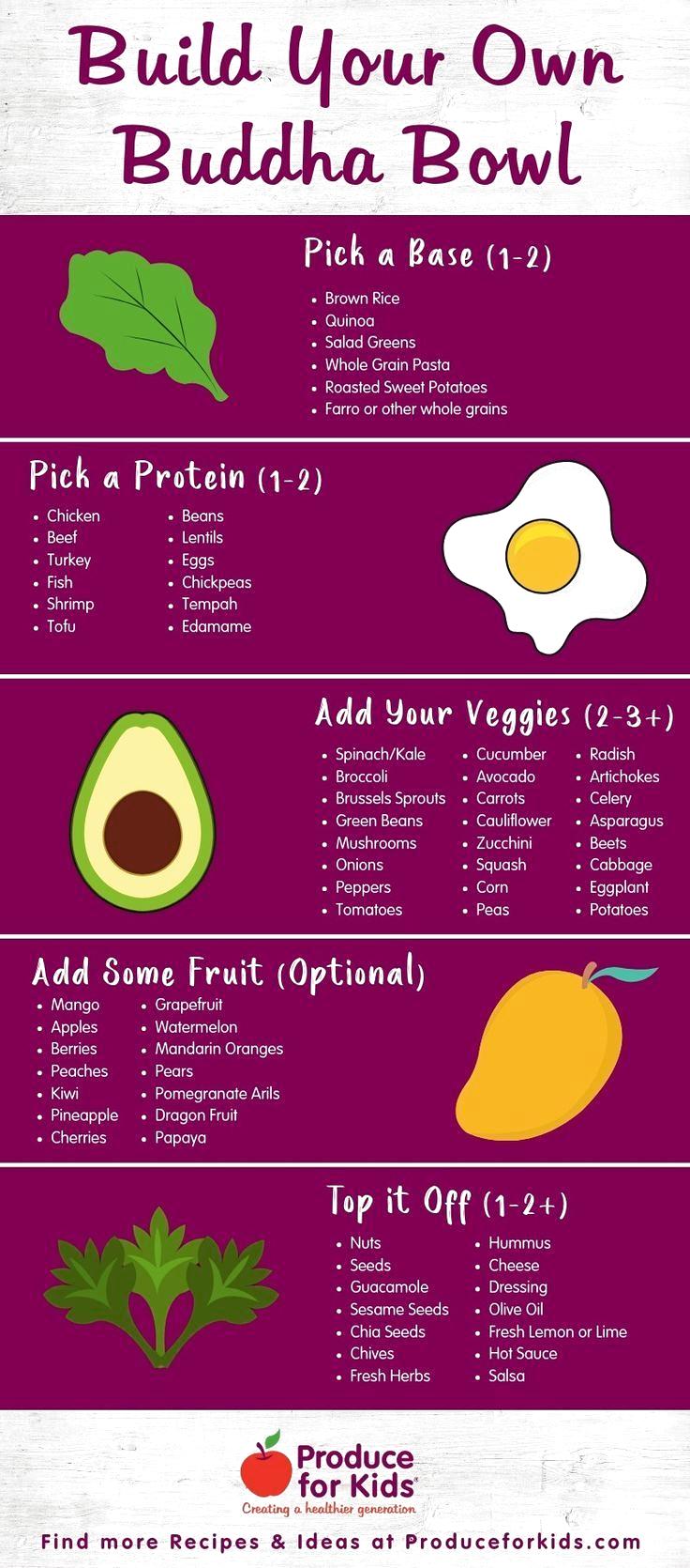 Bauen Sie Ihre eigene Buddha-Schüssel + 15 gesunde Buddha-Schüssel-Rezepte Trend Pinterest ?  #bauen #BuddhaSchüssel #BuddhaSchüsselRezepte #eigene #gesunde #Ihre #Sie #Small Garden Ideas #Healthy Recipes #Garden Ideas