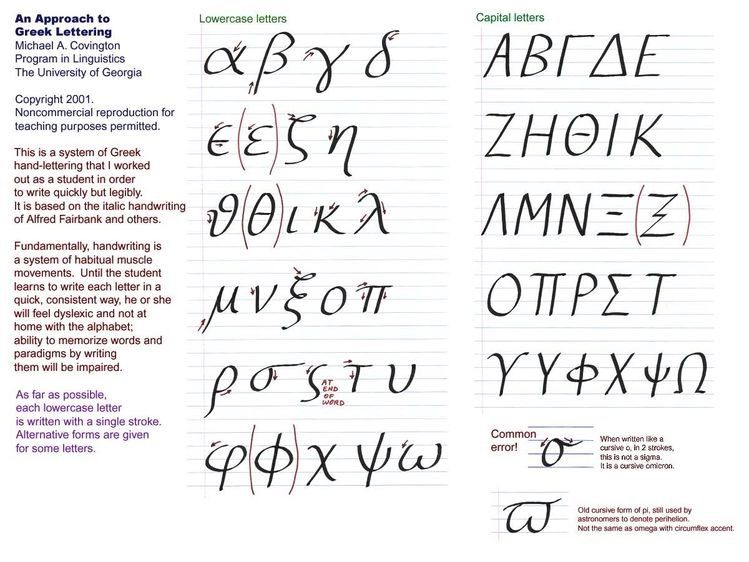 Pismo Image By Witold Argasinski On Pismo Greckie Kaligrafia