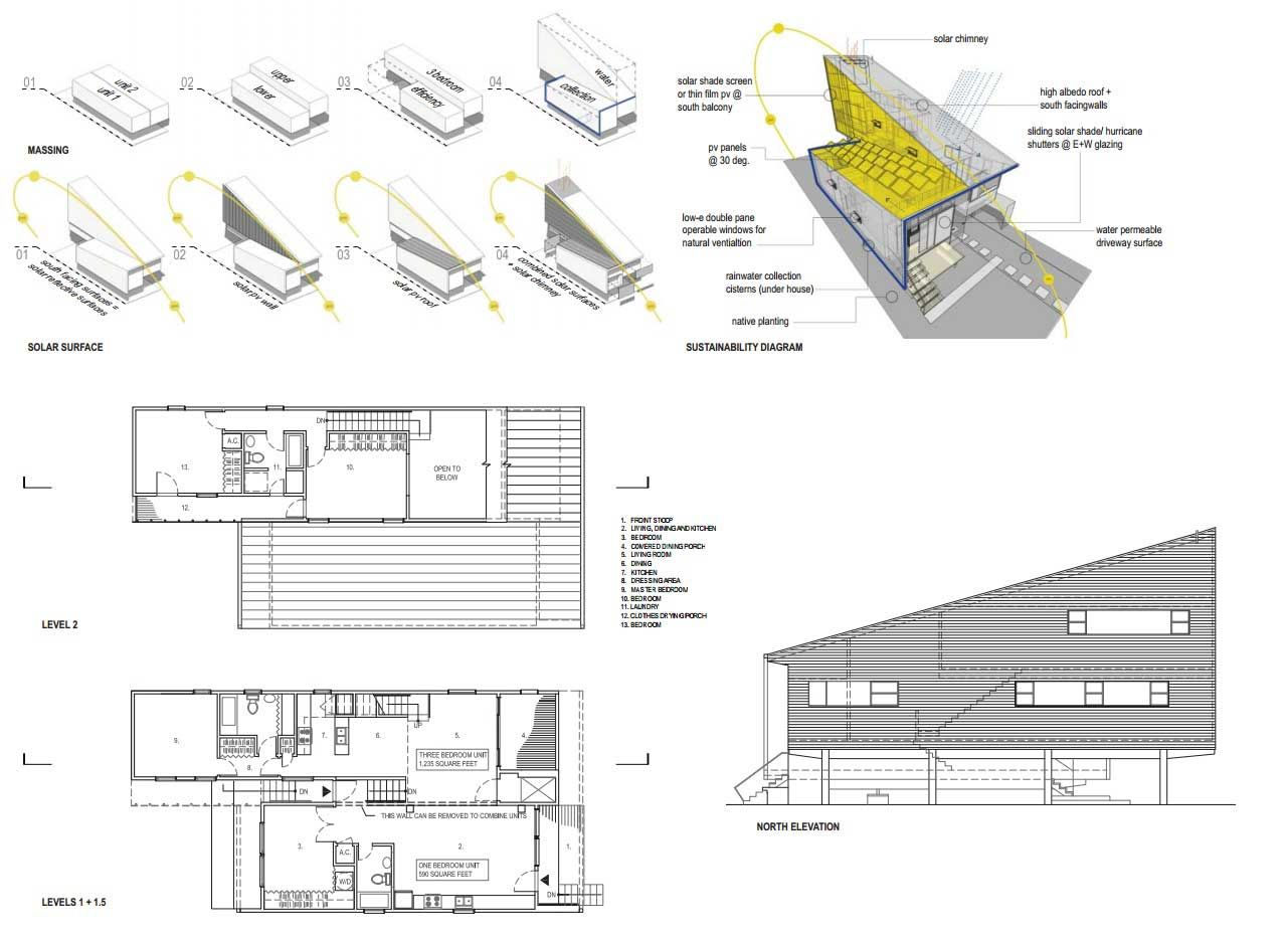 planos de casas ecolgicas para disear viviendas
