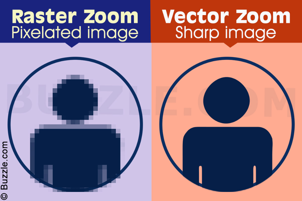 Lesserknown Differences Between Raster Vector