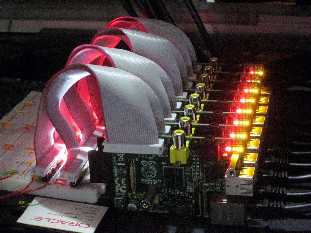 32 Raspberry Pi pour du calcul parallèle en Java