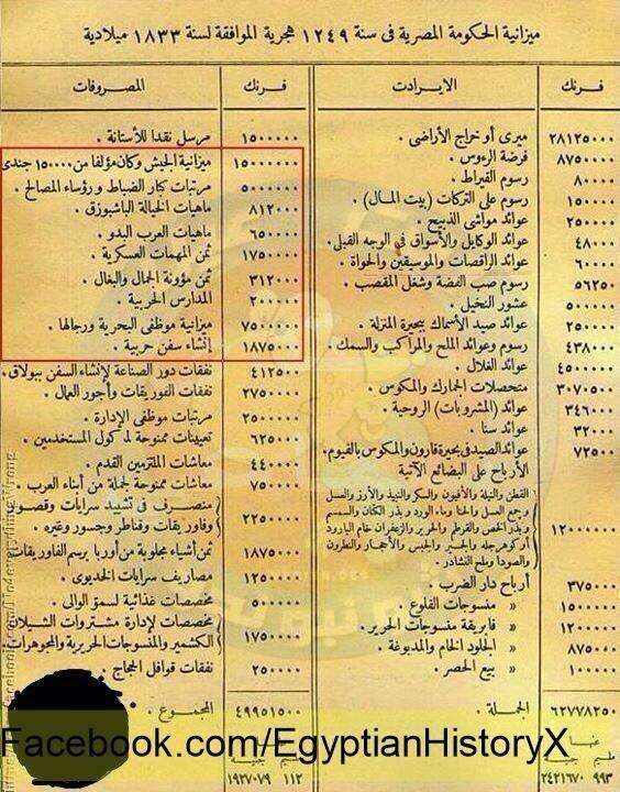 صاحب مزرعة المكرونه On Twitter Egypt History Life In Egypt Egyptian History