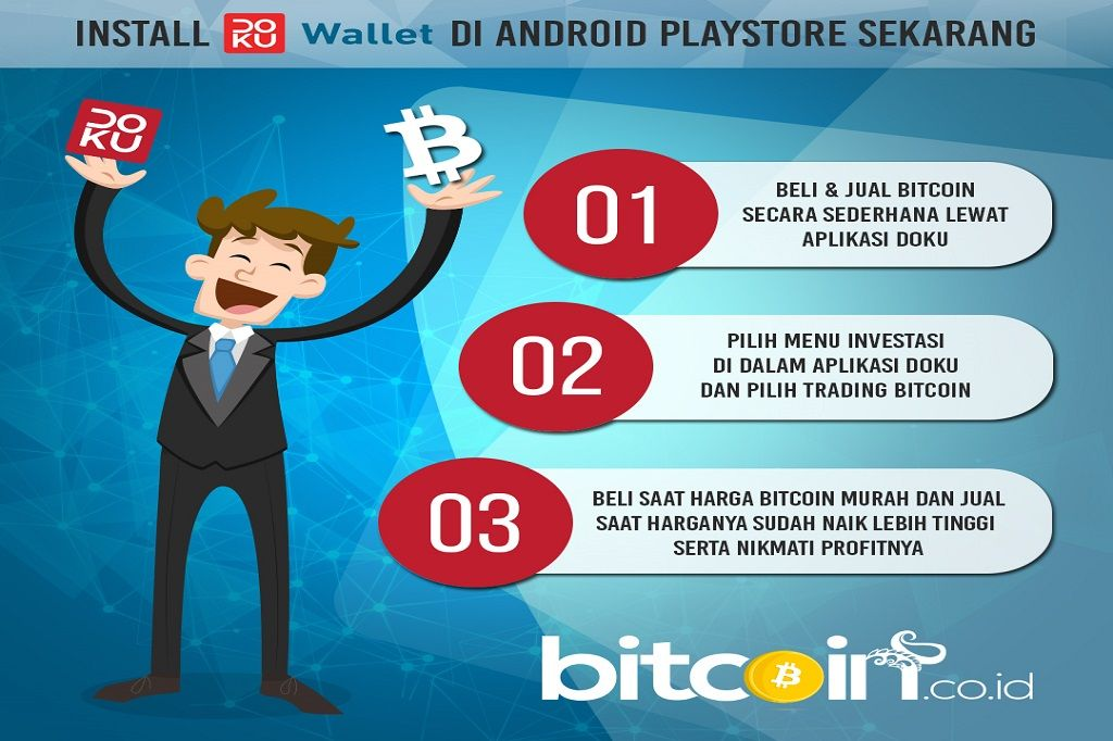 beli bitcoin resmi