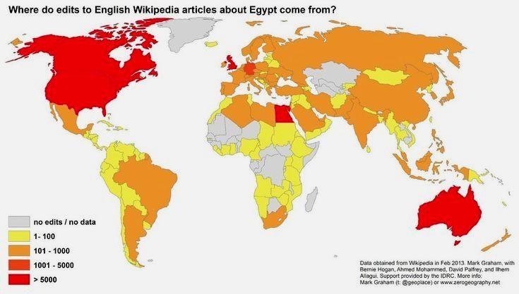 Egypt Pinterest