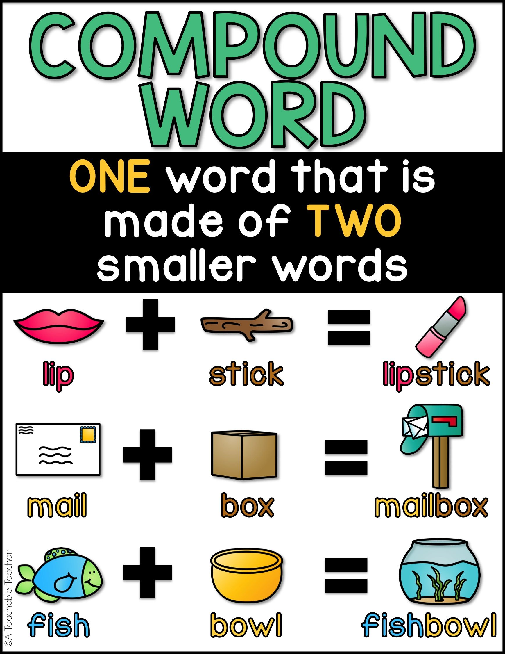 Image result for compound words poster