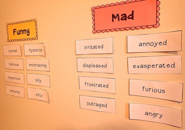 Character Traits Word Wall Character Trait Teaching Character