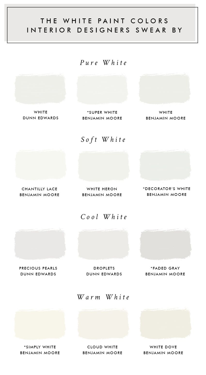 The White Paint Colors Interior Designers Swear By Laurel Harrison White Paint Colors Paint Colors For Home Colorful Interiors