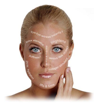Best drugstore makeup for women over 50 treatment