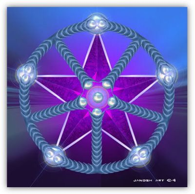 Símbolos y significados         La tercera ola Esta energia te hace ser consciente de tu elección para estar aquí en la Tierra   ***      ...