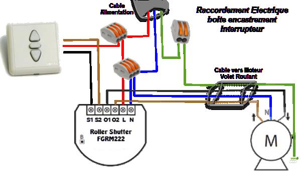 Domotiser Les Volets Roulants Avec Des Modules Fibaro Fgrm 222 Et Une Veraedge Sous Ui7 Supervision Imperihome Comman Domotique Systeme Domotique Volet Roulant