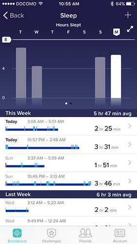 f8a9a79e774121 Fitbit Charge HR Review - Sleep