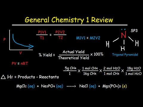 General Chemistry 1 Review Study Guide - IB, AP, & College