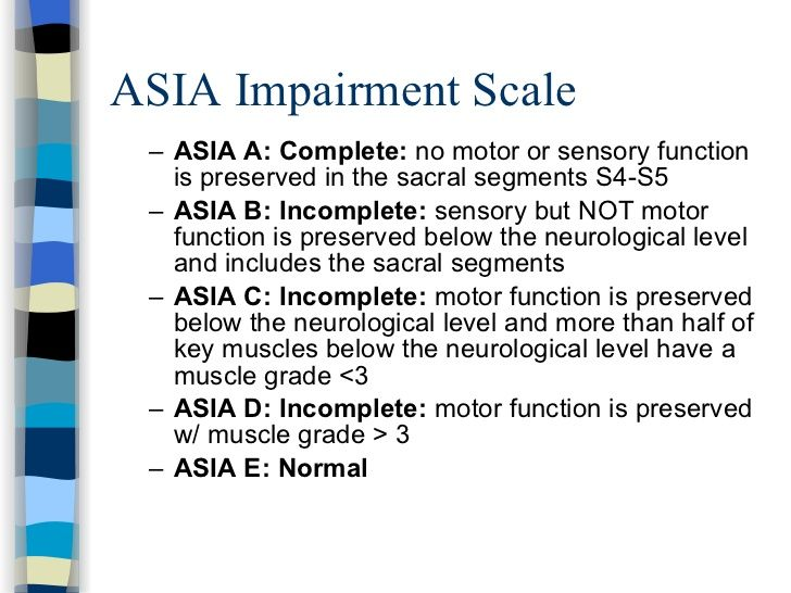 Image Result For Asia Spinal Cord Injury Scale For Dummies  Study