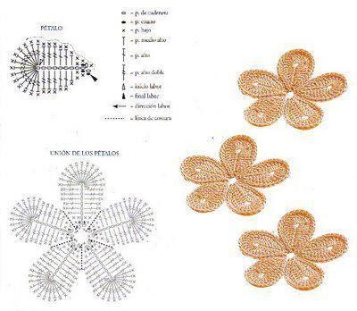 17 Esquemas De Flores Para Tejer A Crochet Con Patrones Gratis Patrones Flores A Crochet Flores Tejidas A Crochet Ganchillo