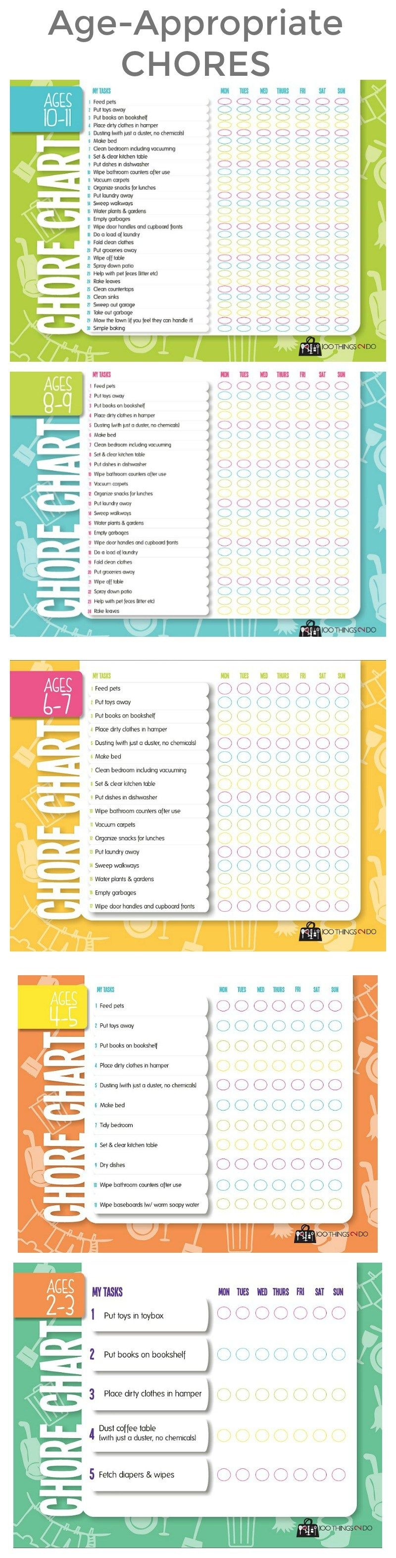 Age Appropriate Chores for Kids Age appropriate chores