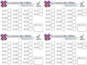 Champions de tables de multiplication table de multiplication champions de tables de multiplication altavistaventures Choice Image