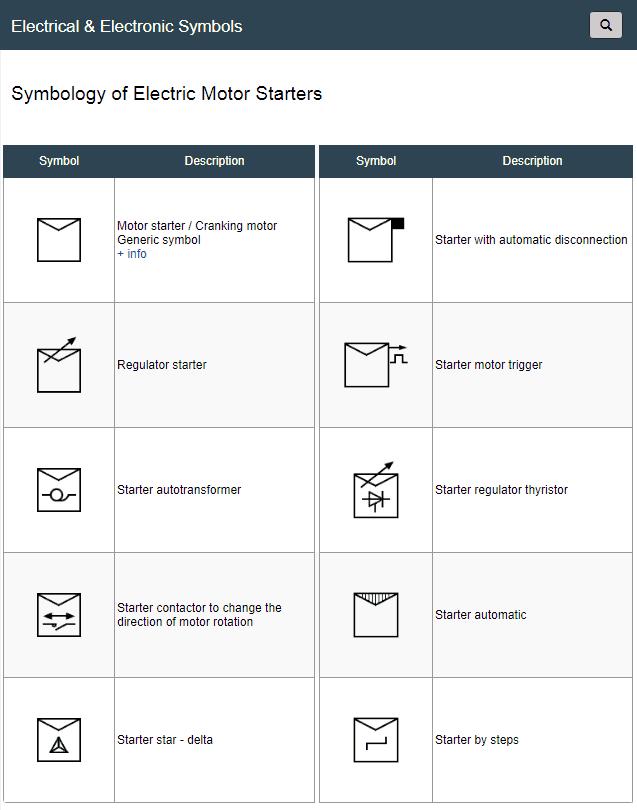 Motor Wiring Symbols