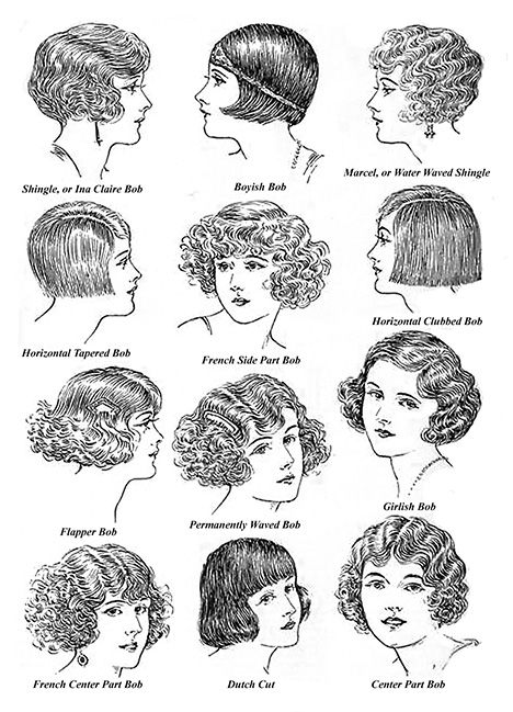 A selection of Bobbed Hairstyles from the 1920s. Learn how