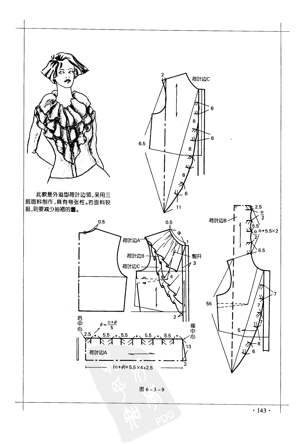 Collar Shirt Pattern Only Clothing Patterns Diy