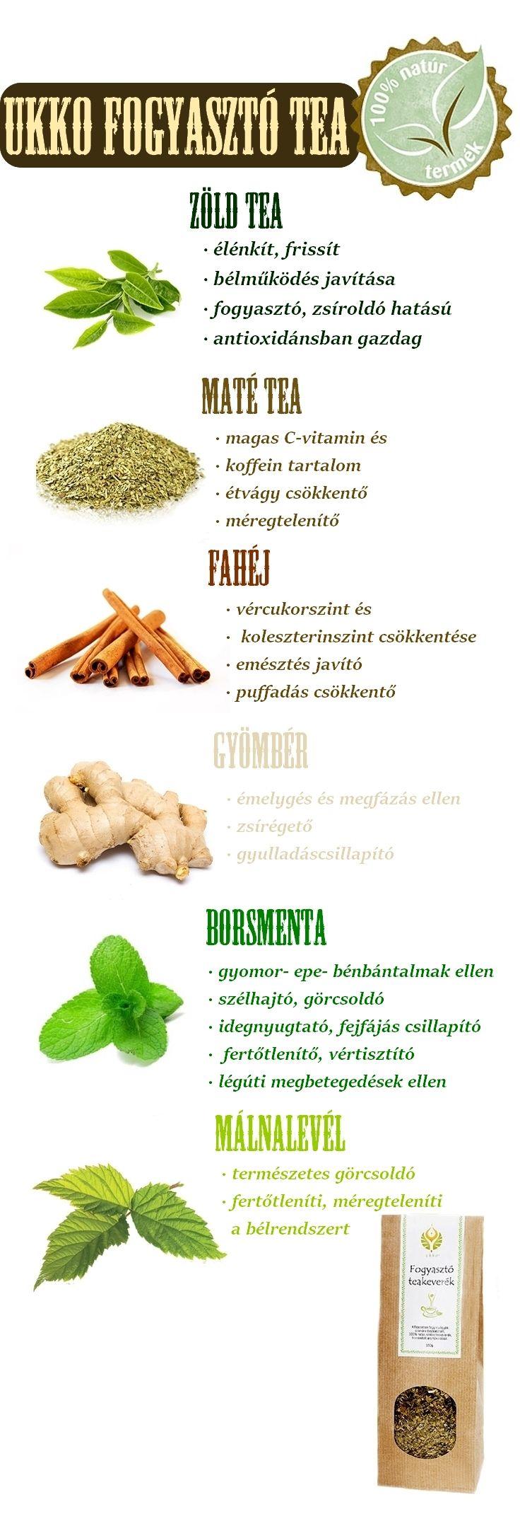 tea természetes fogyáshoz