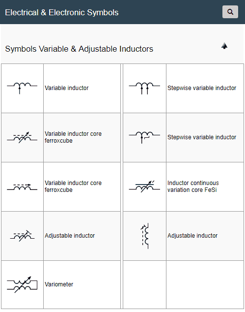 Symbols Variable & Adjustable Inductors | Electrical & Electronic ...