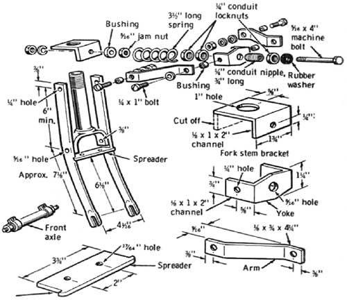 How To Build a Mini Bike Frame metal Mini bike, Mini chopper