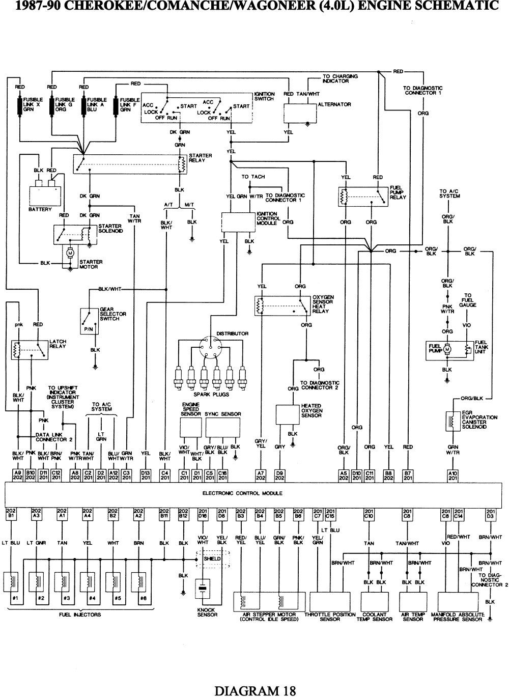 1990 jeep wiring diagram wiring diagram for you 1990 jeep cherokee vacuum diagram 1990 jeep cherokee diagram [ 1000 x 1369 Pixel ]