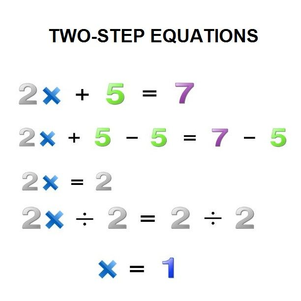 Simple Two Step Equation Two Step Equations Free Math Worksheets Equations