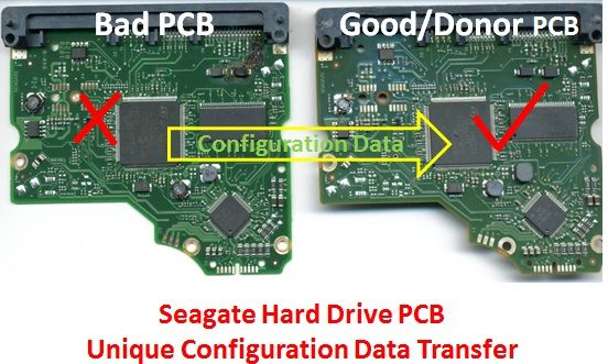 Hard Drive Donor Circuit Board Data Recovery Seagate Data Recovery Circuit Board