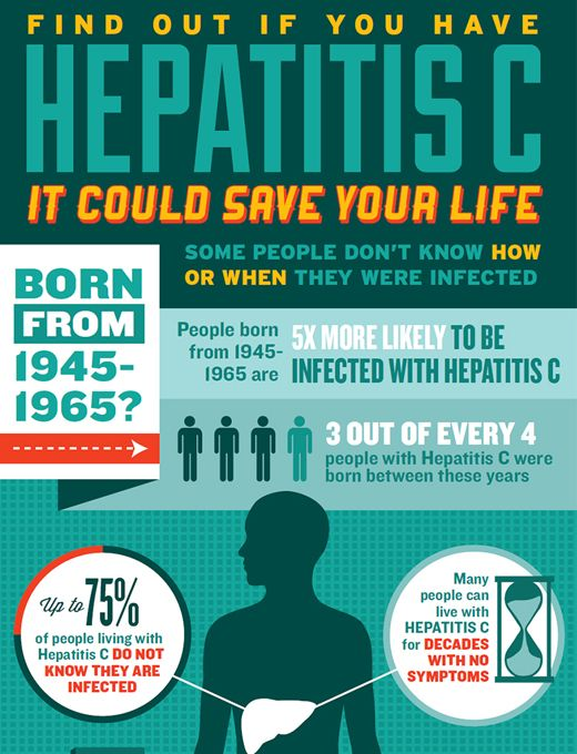 Image result for cdc hepatitis c