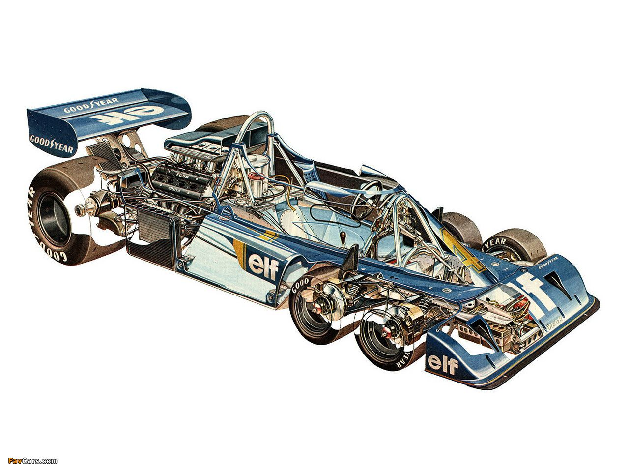 Chassis design of f1 car - F1 Car Cutaway View