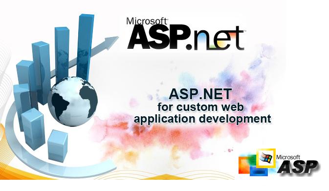 Asp Net Development Company India Hire Asp Net Developers Inoday Web Application Development Web Development Design Web Application