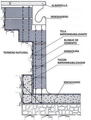 Construccion de piscinas con bloques de hormigon secci n for Detalles constructivos de piscinas
